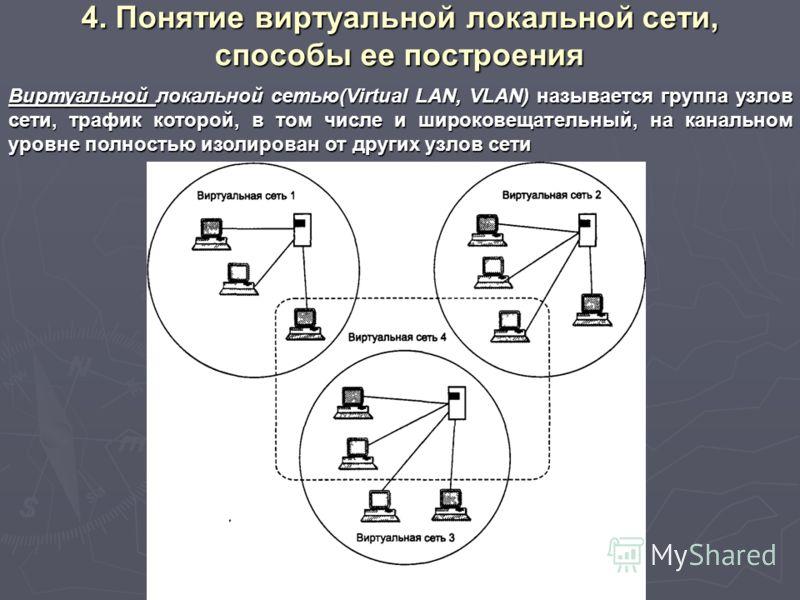 4. Понятие виртуальной локальной сети, способы ее построения Виртуальной локальной сетью(Virtual LAN, VLAN)называется группа узлов сети, трафик которой, в том числе и широковещательный, на канальном уровне полностью изолирован от других узлов сети Ви