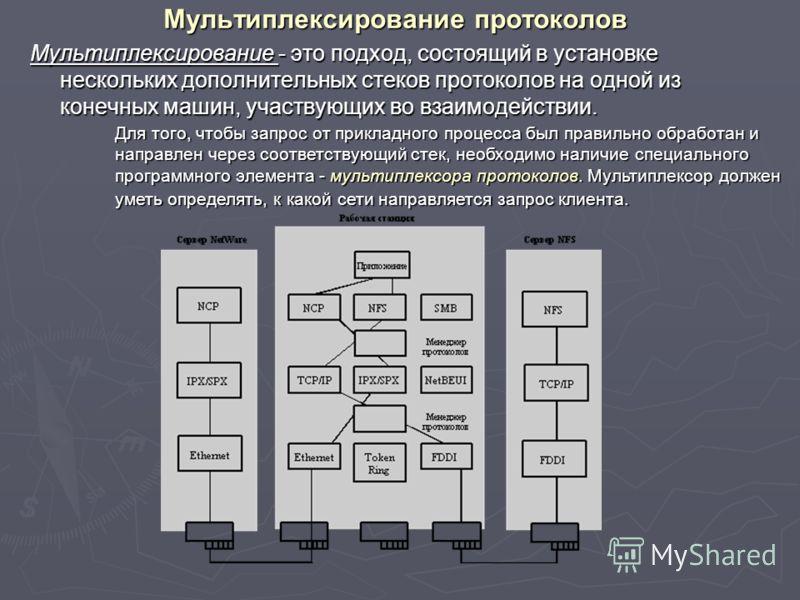 Мультиплексирование протоколов Мультиплексирование - это подход, состоящий в установке нескольких дополнительных стеков протоколов на одной из конечных машин, участвующих во взаимодействии. Для того, чтобы запрос от прикладного процесса был правильно