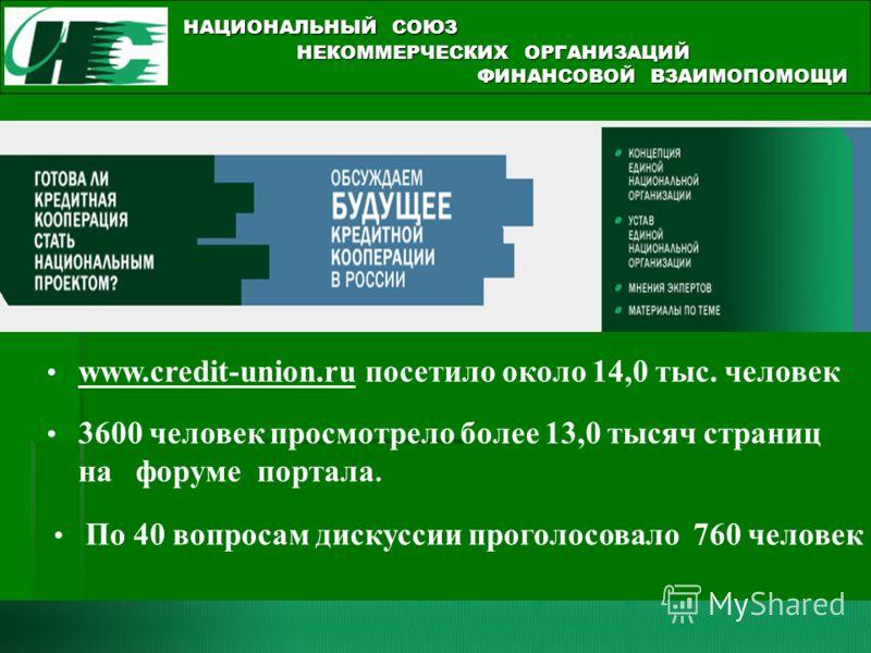 НАЦИОНАЛЬНЫЙ СОЮЗ НЕКОММЕРЧЕСКИХ ОРГАНИЗАЦИЙ ФИНАНСОВОЙ ВЗАИМОПОМОЩИ www.credit-union.ru посетило около 14,0 тыс. человек 3600 человек просмотрело более 13,0 тысяч страниц на форуме портала. По 40 вопросам дискуссии проголосовало 760 человек