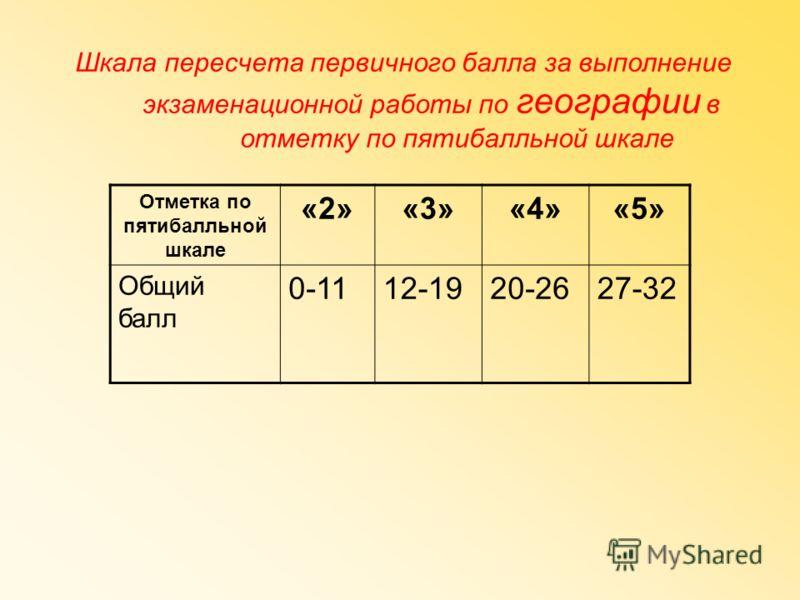 Шкала пересчета первичного балла за выполнение экзаменационной работы по географии в отметку по пятибалльной шкале Отметка по пятибалльной шкале «2»«3»«4»«5» Общий балл 0-1112-1920-2627-32