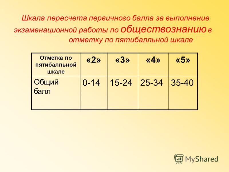 Шкала пересчета первичного балла за выполнение экзаменационной работы по обществознанию в отметку по пятибалльной шкале Отметка по пятибалльной шкале «2»«3»«4»«5» Общий балл 0-1415-2425-3435-40