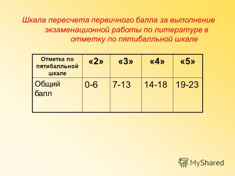 Шкала пересчета первичного балла за выполнение экзаменационной работы по литературе в отметку по пятибалльной шкале Отметка по пятибалльной шкале «2»«3»«4»«5» Общий балл 0-67-1314-1819-23