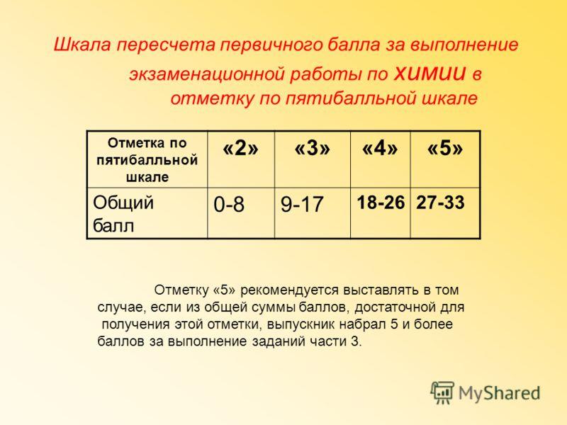 Шкала пересчета первичного балла за выполнение экзаменационной работы по химии в отметку по пятибалльной шкале Отметка по пятибалльной шкале «2»«3»«4»«5» Общий балл 0-89-17 18-2627-33 Отметку «5» рекомендуется выставлять в том случае, если из общей с