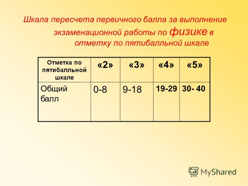 Шкала пересчета первичного балла за выполнение экзаменационной работы по физике в отметку по пятибалльной шкале Отметка по пятибалльной шкале «2»«3»«4»«5» Общий балл 0-89-18 19-2930- 40