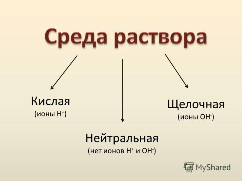 Кислая (ионы H + ) Нейтральная (нет ионов H + и OH - ) Щелочная (ионы OH - )
