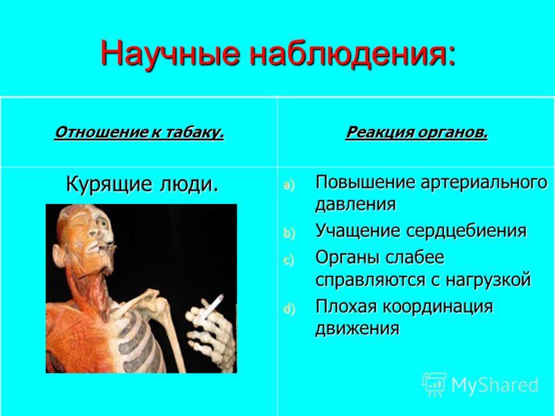 Отношение к табаку. Реакция органов. Курящие люди. Курящие люди. a) Повышение артериального давления b) Учащение сердцебиения c) Органы слабее справляются с нагрузкой d) Плохая координация движения Научные наблюдения: