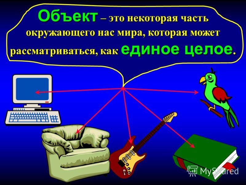 Сегодня 18.09.2008 г Тема урока: «Объект и его свойства» 1