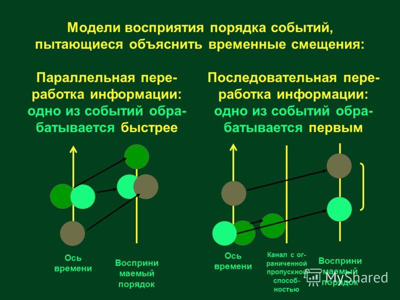 Модели восприятия порядка событий, пытающиеся объяснить временные смещения: Параллельная пере- работка информации: одно из событий обра- батывается быстрее Последовательная пере- работка информации: одно из событий обра- батывается первым Ось времени