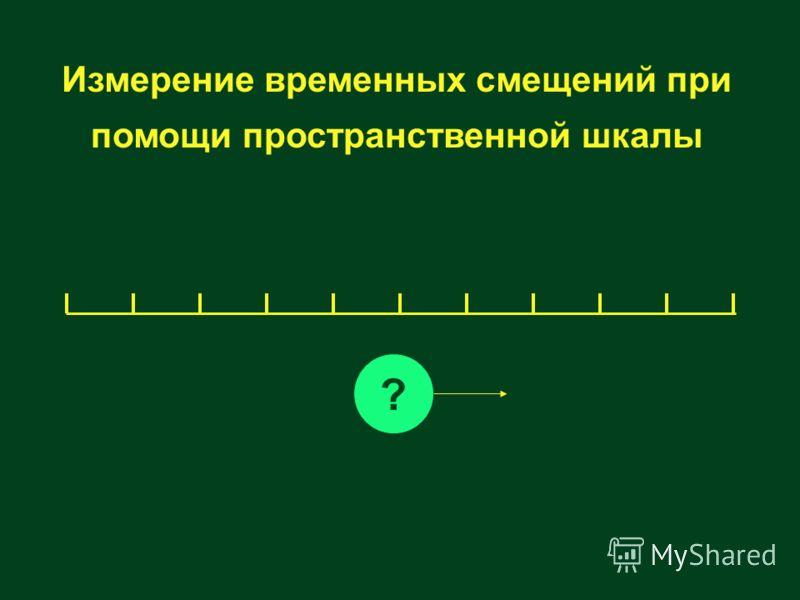 Измерение временных смещений при помощи пространственной шкалы ?