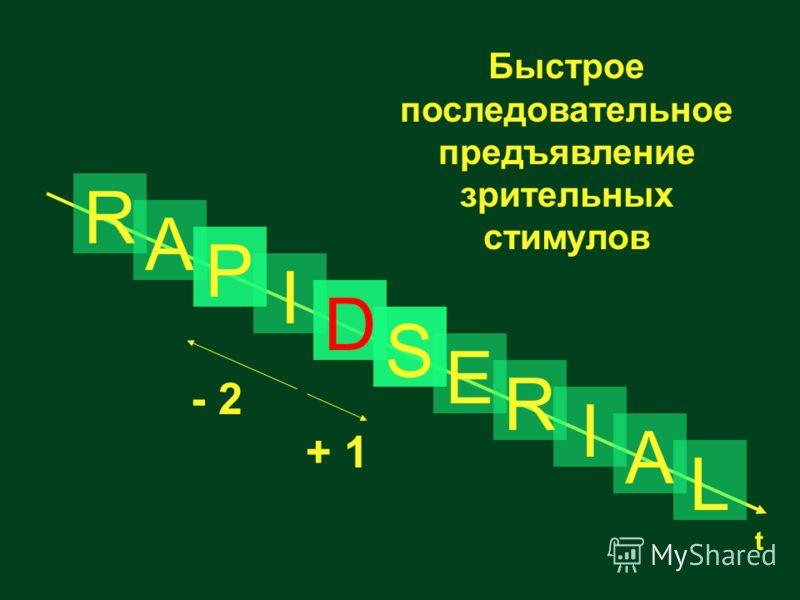 RAPID SERIAL R A P I D S E R I A L Быстрое последовательное предъявление зрительных стимулов + 1 - 2 S D S P D P S t