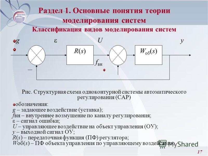 17 Раздел 1. Основные понятия теории моделирования систем Классификация видов моделирования систем g U y f вн Рис. Структурная схема одноконтурной системы автоматического регулирования (САР) обозначения: g – задающее воздействие (уставка); fвн – внут