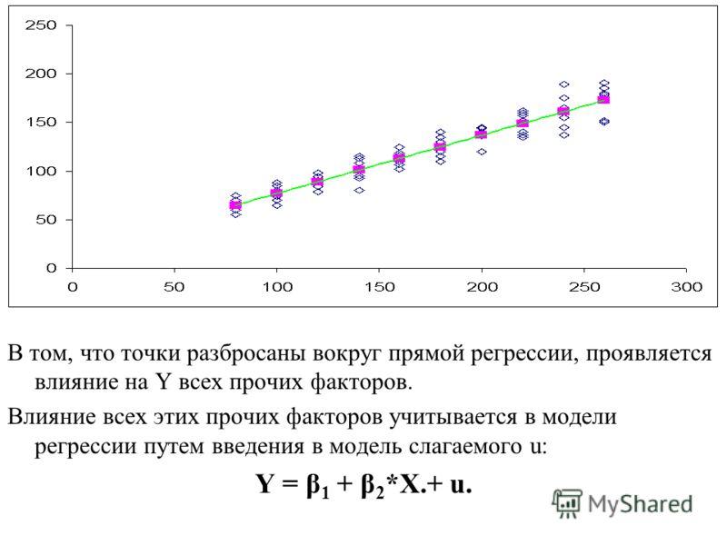 В том, что точки разбросаны вокруг прямой регрессии, проявляется влияние на Y всех прочих факторов. Влияние всех этих прочих факторов учитывается в модели регрессии путем введения в модель слагаемого u: Y = β 1 + β 2 *X.+ u.