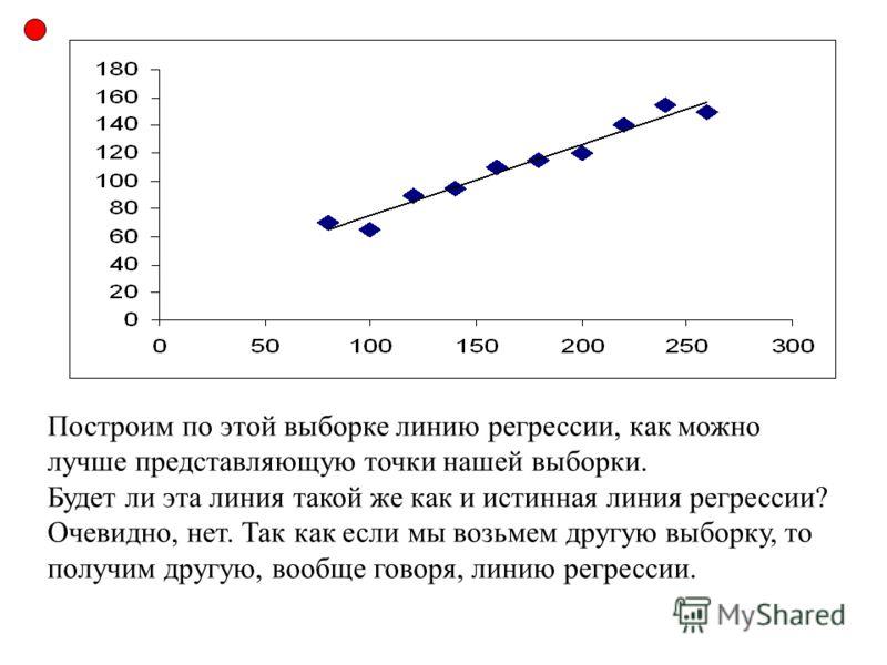 Построим по этой выборке линию регрессии, как можно лучше представляющую точки нашей выборки. Будет ли эта линия такой же как и истинная линия регрессии? Очевидно, нет. Так как если мы возьмем другую выборку, то получим другую, вообще говоря, линию р