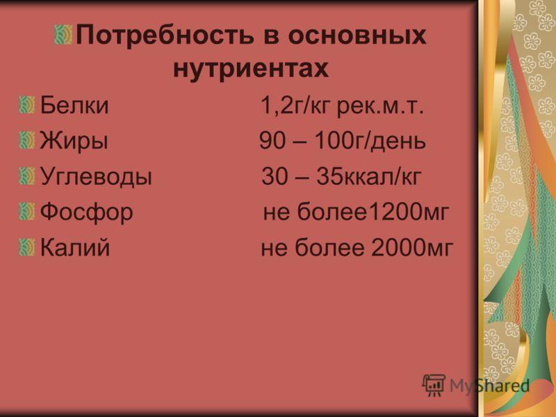 Потребность в основных нутриентах Белки 1,2 г/кг рек.м.т. Жиры 90 – 100 г/день Углеводы 30 – 35 ккал/кг Фосфор не более 1200 мг Калий не более 2000 мг