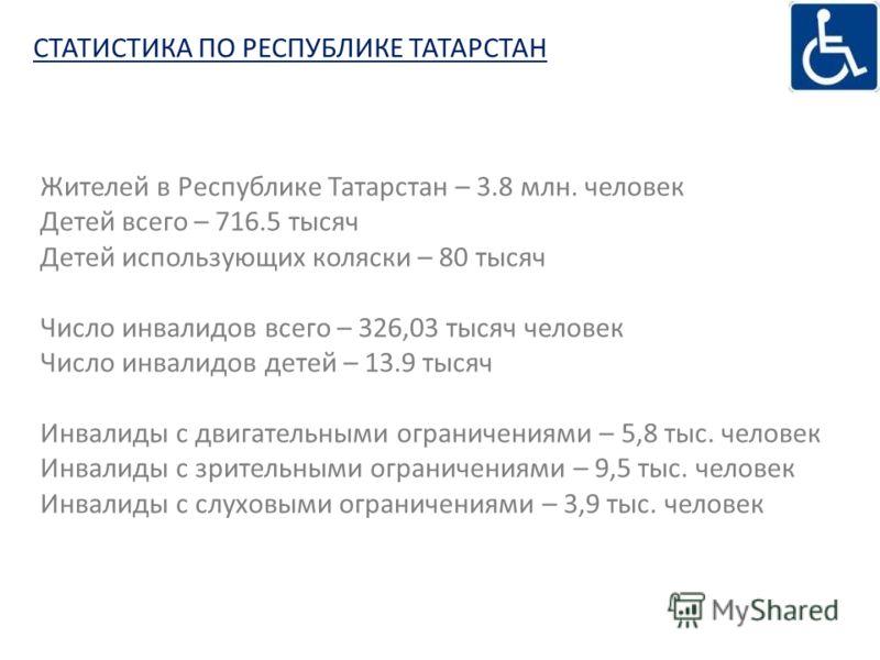 СТАТИСТИКА ПО РЕСПУБЛИКЕ ТАТАРСТАН Жителей в Республике Татарстан – 3.8 млн. человек Детей всего – 716.5 тысяч Детей использующих коляски – 80 тысяч Число инвалидов всего – 326,03 тысяч человек Число инвалидов детей – 13.9 тысяч Инвалиды с двигательн