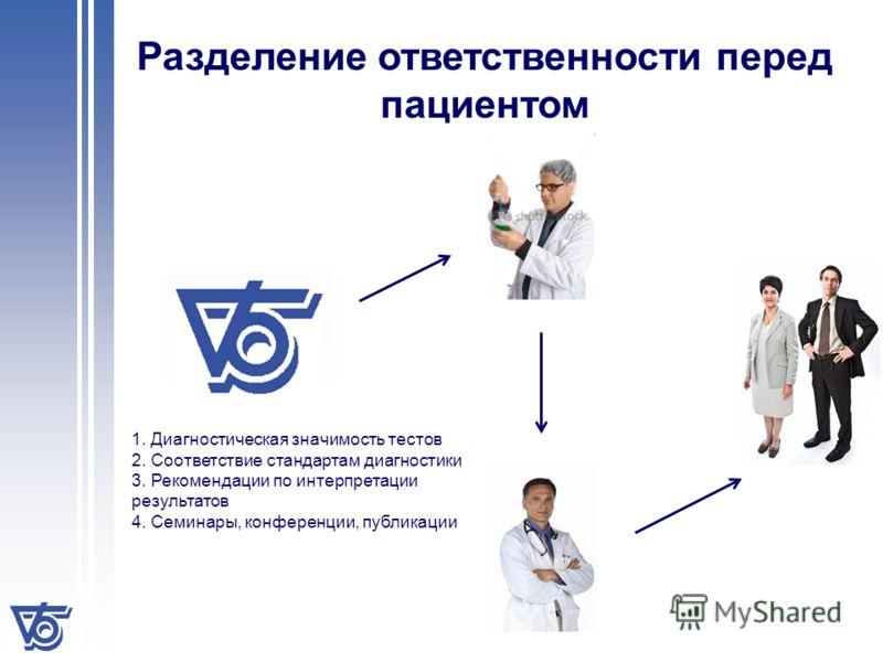 Разделение ответственности перед пациентом 1. Диагностическая значимость тестов 2. Соответствие стандартам диагностики 3. Рекомендации по интерпретации результатов 4. Семинары, конференции, публикации