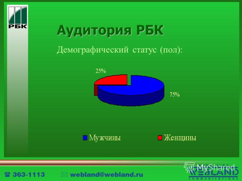 Аудитория РБК Демографический статус (пол):