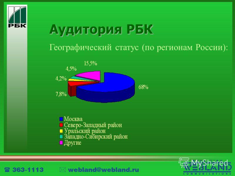 Аудитория РБК Географический статус (по регионам России):
