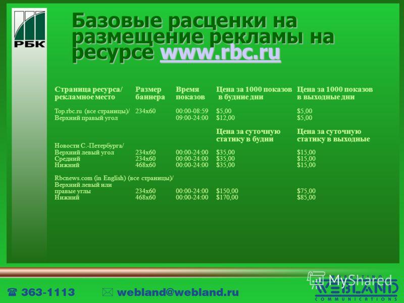 Базовые расценки на размещение рекламы на ресурсе www.rbc.ru www.rbc.ru Страница ресурса/РазмерВремяЦена за 1000 показовЦена за 1000 показов рекламное место баннерапоказов в будние дни в выходные дни Top.rbc.ru (все страницы)/ 234х6000:00-08:59$5,00