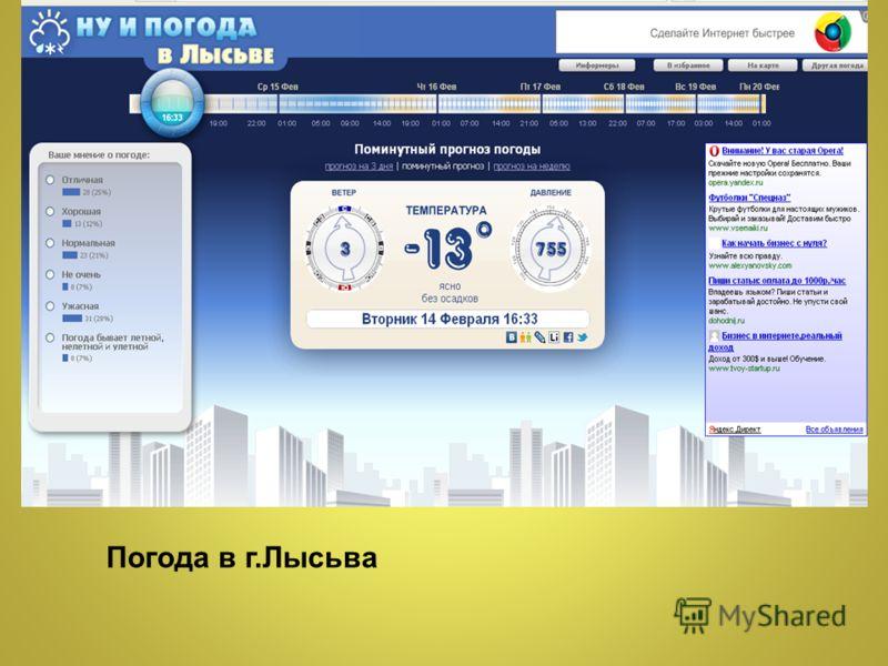 Погода в г.Лысьва