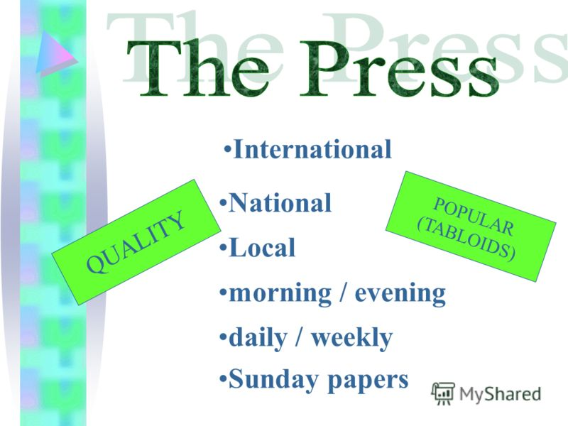 International National Local morning / evening Sunday papers daily / weekly QUALITY POPULAR (TABLOIDS)