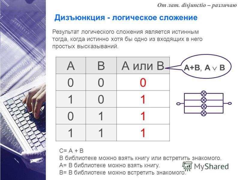 Дизъюнкция - логическое сложение Результат логического сложения является истинным тогда, когда истинно хотя бы одно из входящих в него простых высказываний. ABА или B 000 101 011 111 A+B, A B С= А + В В библиотеке можно взять книгу или встретить знак
