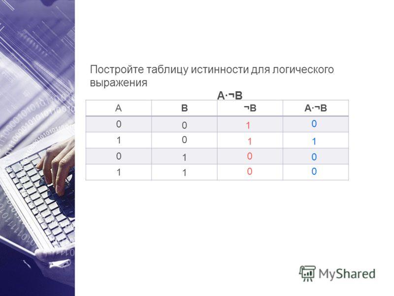 Постройте таблицу истинности для логического выражения A·¬B AB¬BA·¬B 0 1 0 1 1 1 0 0 0 0 0 1 0 0 1 1