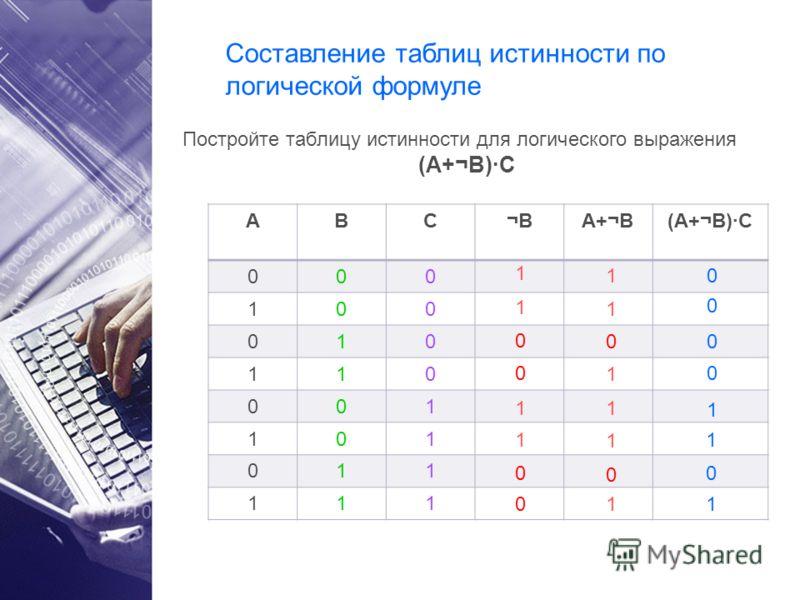 Составление таблиц истинности по логической формуле Постройте таблицу истинности для логического выражения (A+¬B)·C ABC¬BA+¬B(A+¬B)·C 000 100 010 110 001 101 011 111 1 1 1 1 0 0 0 0 1 1 0 1 1 1 0 1 0 0 0 0 1 1 0 1