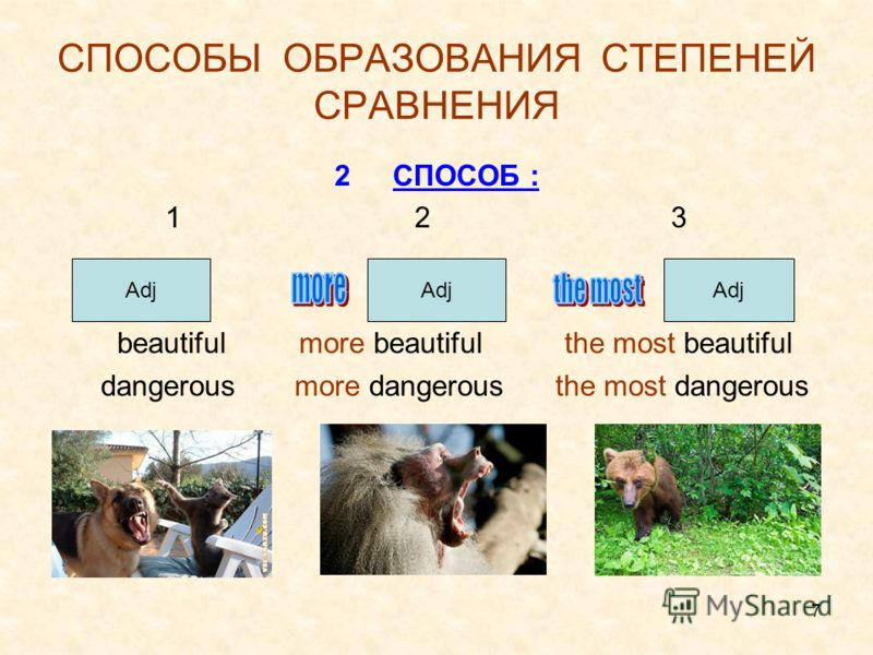 7 СПОСОБЫ ОБРАЗОВАНИЯ СТЕПЕНЕЙ СРАВНЕНИЯ 2СПОСОБ : 1 2 3 beautiful more beautiful the most beautiful dangerous more dangerous the most dangerous Adj