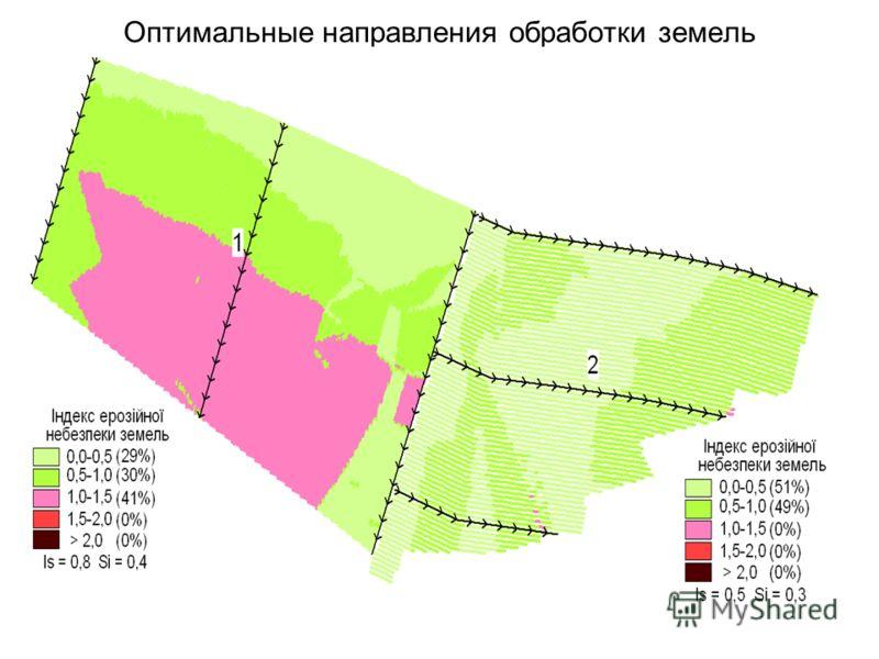 Оптимальные направления обработки земель