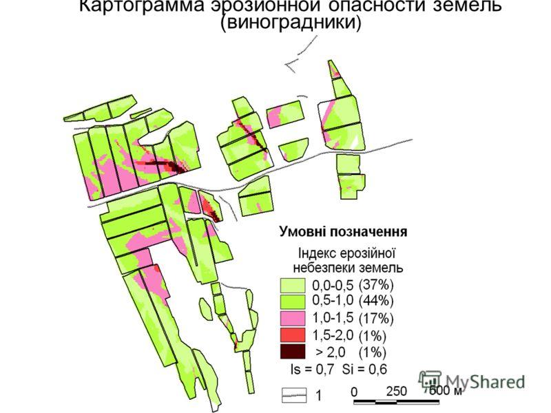 Картограмма эрозионной опасности земель (виноградники )