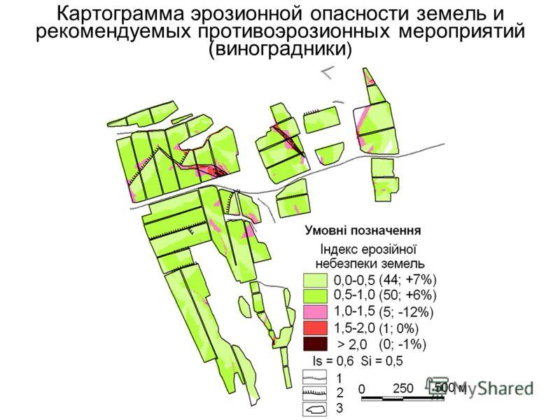 Картограмма эрозионной опасности земель и рекомендуемых противоэрозионных мероприятий (виноградники )
