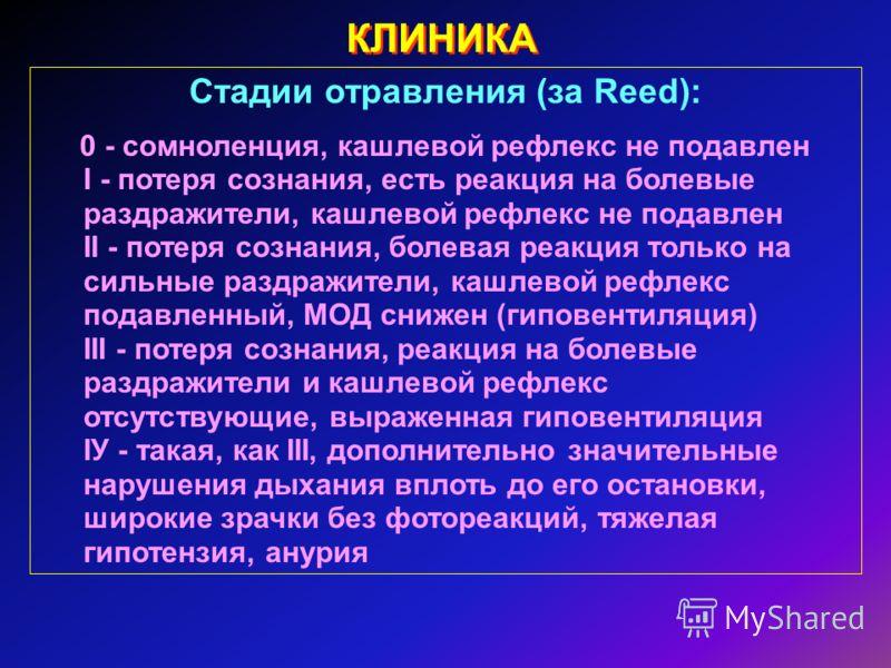 КЛИНИКА Стадии отравления (за Reed): 0 - сомноленция, кашлевой рефлекс не подавлен І - потеря сознания, есть реакция на болевые раздражители, кашлевой рефлекс не подавлен ІІ - потеря сознания, болевая реакция только на сильные раздражители, кашлевой