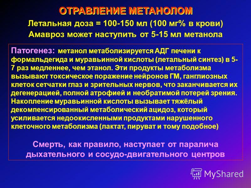 ОТРАВЛЕНИЕ МЕТАНОЛОМ Летальная доза = 100-150 мл (100 мг% в крови) Амавроз может наступить от 5-15 мл метанола Патогенез: метанол метаболизируется АДГ печени к формальдегида и муравьинной кислоты (летальный синтез) в 5- 7 раз медленнее, чем этанол. Э