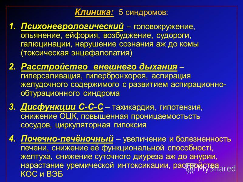 Клиника: 5 синдромов: 1.Психоневрологический – головокружение, опьянение, ейфория, возбуджение, судороги, галюцинации, нарушение сознания аж до комы (токсическая энцефалопатия) 2.Расстройство внешнего дыхания – гиперсаливация, гипербронхорея, аспирац