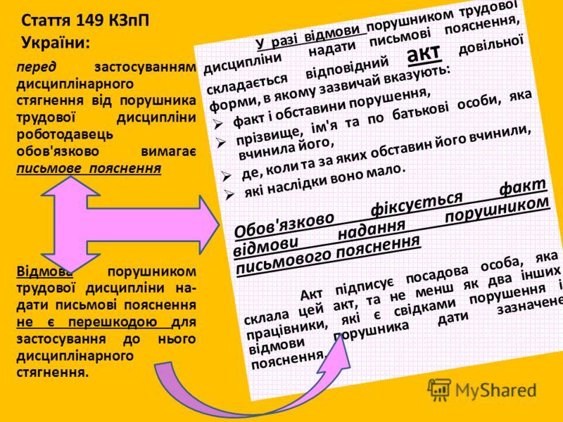 Стаття 149 КЗпП України: У разі відмови порушником трудової дисципліни надати письмові пояснення, складається відповідний акт довільної форми, в якому зазвичай вказують: факт і обставини порушення, прізвище, ім'я та по батькові особи, яка вчинила йог