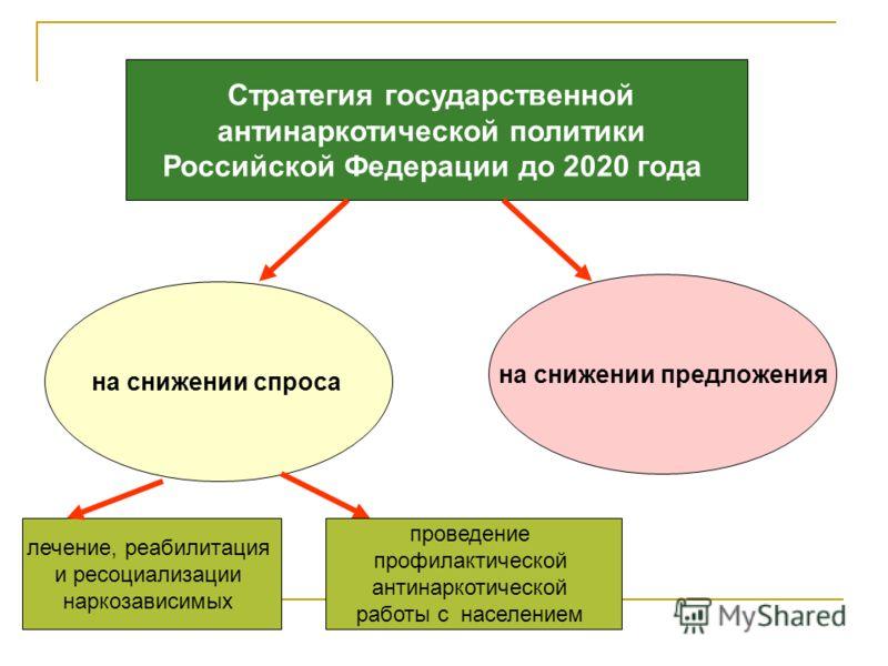 Стратегия государственной антинаркотической политики Российской Федерации до 2020 года на снижении спроса на снижении предложения лечение, реабилитация и ресоциализации наркозависимых проведение профилактической антинаркотической работы с населением