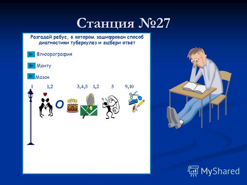 Станция 27 Разгадай ребус, в котором зашифрован способ диагностики туберкулез и выбери ответ Флюорография Манту Мазок 1 1,2 3,4,5 1,2 5 9,10 О