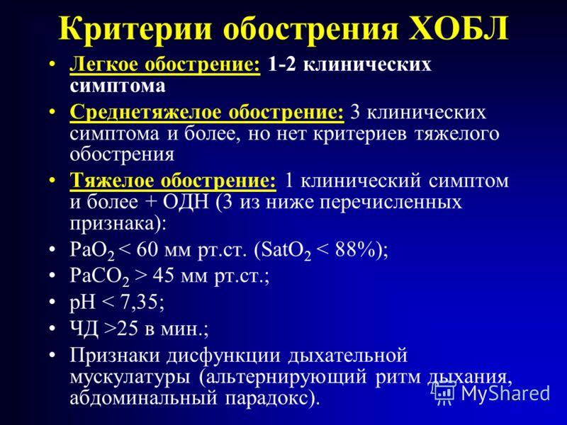 11 Легкое обострение: 1-2 клинических симптома Среднетяжелое обострение: 3 клинических симптома и более, но нет критериев тяжелого обострения Тяжелое обострение: 1 клинический симптом и более + ОДН (3 из ниже перечисленных признака): РаО 2 < 60 мм рт