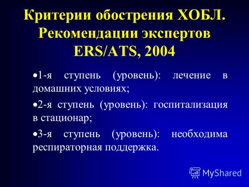 13 1-я ступень (уровень): лечение в домашних условиях; 2-я ступень (уровень): госпитализация в стационар; 3-я ступень (уровень): необходима респираторная поддержка. Критерии обострения ХОБЛ. Рекомендации экспертов ERS/ATS, 2004