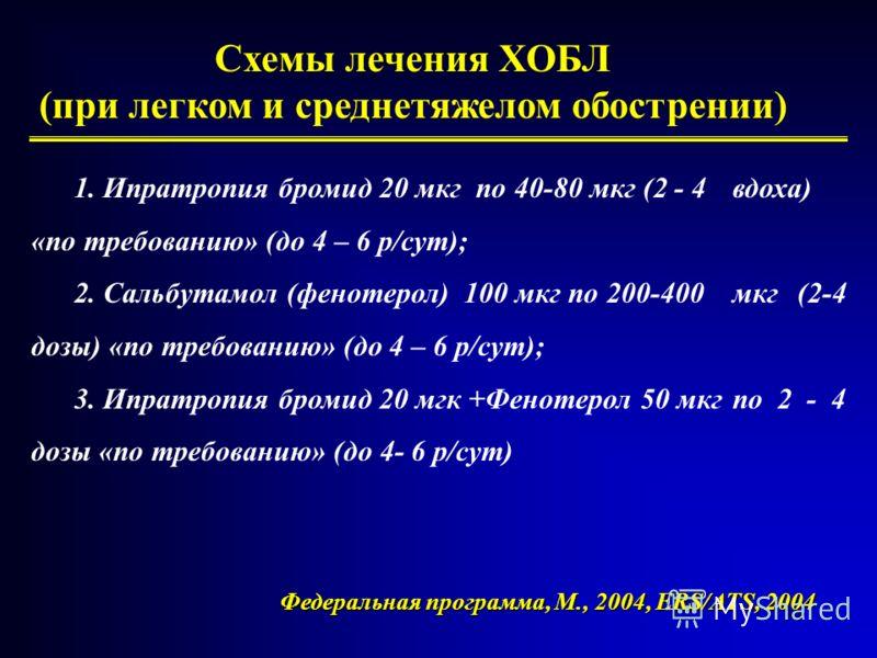 Ипратропия бромид 18 мкг инструкция по применению