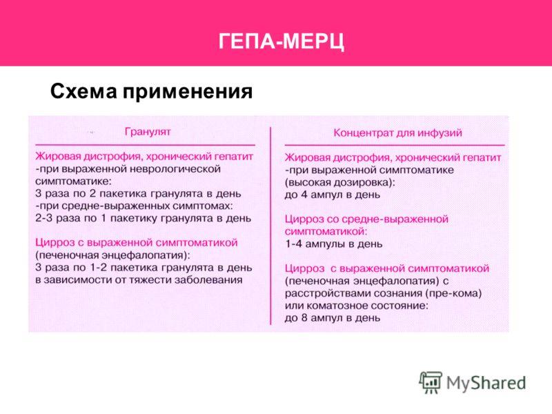 ГЕПА-МЕРЦ Схема применения