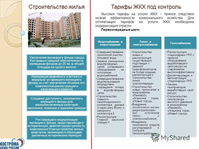 Строительство жилья Строительство жилья Увеличение жилищного фонда города Костромы и средней обеспеченности жилищным фондом до 25 кв. м общей площади на одного жителя Ликвидация аварийного и ветхого и морально устаревшего жилищного фонда за счет увел