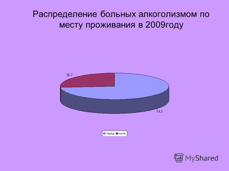 Распределение больных алкоголизмом по месту проживания в 2009году