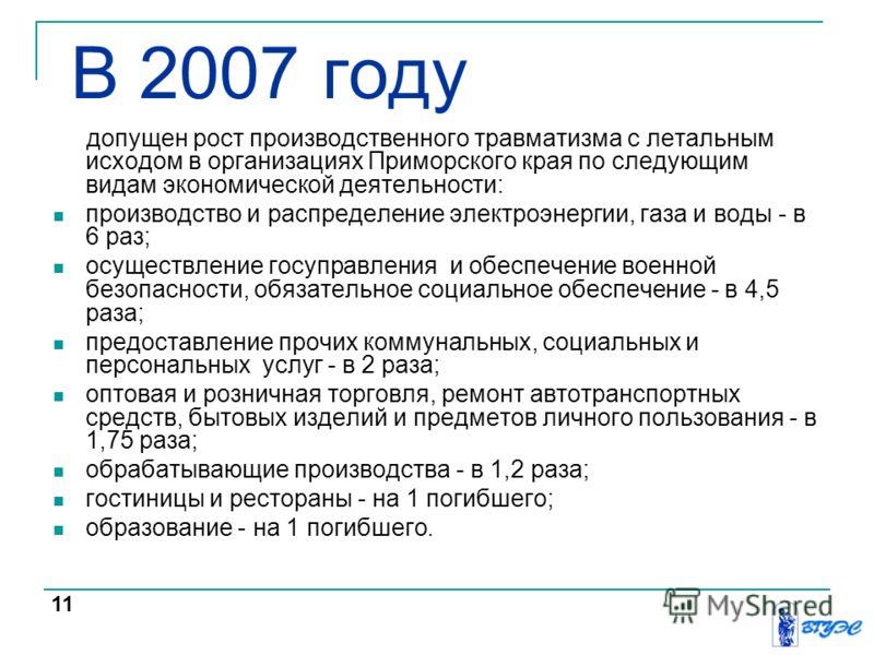 В 2007 году допущен рост производственного травматизма с летальным исходом в организациях Приморского края по следующим видам экономической деятельности: производство и распределение электроэнергии, газа и воды - в 6 раз; осуществление госуправления