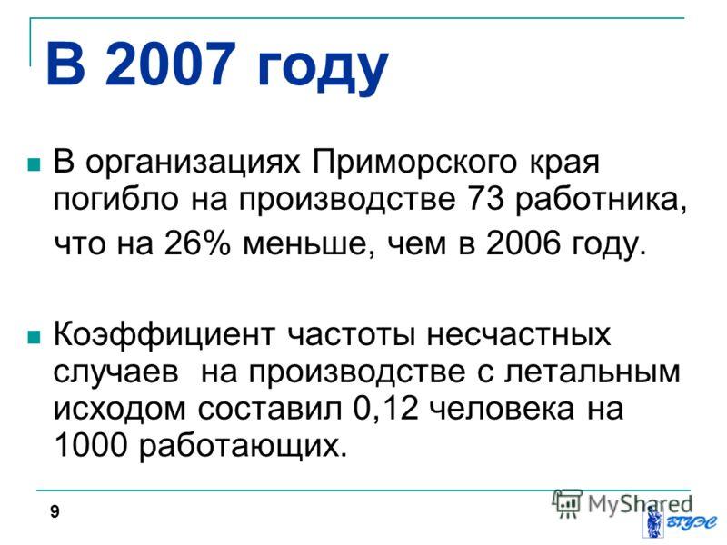 В 2007 году В организациях Приморского края погибло на производстве 73 работника, что на 26% меньше, чем в 2006 году. Коэффициент частоты несчастных случаев на производстве с летальным исходом составил 0,12 человека на 1000 работающих. 9