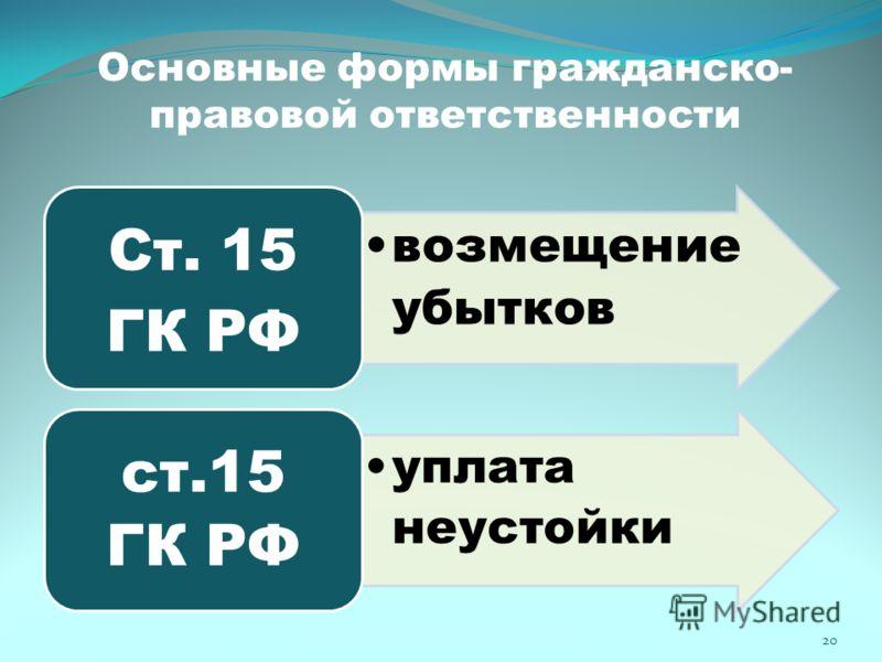 Основные формы гражданско- правовой ответственности возмещение убытков Ст. 15 ГК РФ уплата неустойки ст.15 ГК РФ 20