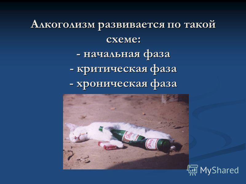Алкоголизм развивается по такой схеме: - начальная фаза - критическая фаза - хроническая фаза