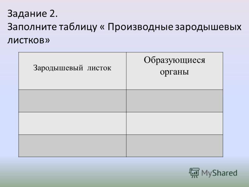 Задание 2. Заполните таблицу « Производные зародышевых листков» Зародышевый листок Образующиеся органы