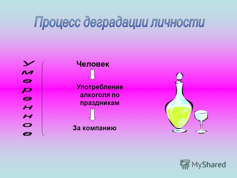 Человек Употребление алкоголя по праздникам За компанию
